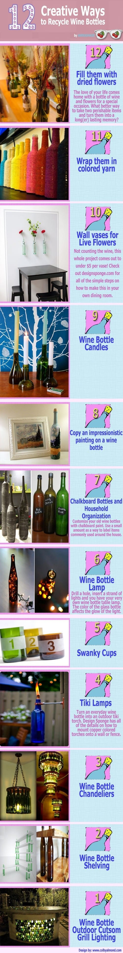 Wine-ing Wednesday: Cool Uses for Wine Bottles
