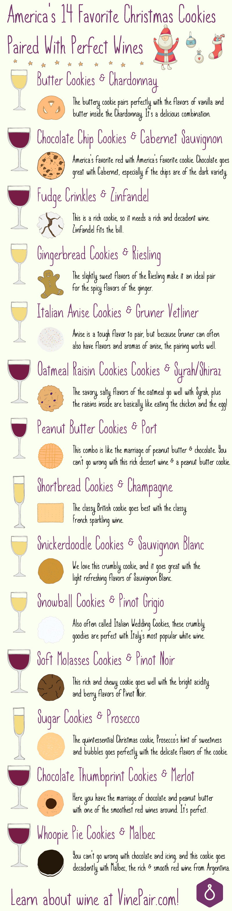 Christmas Cookies and Wine Pairings