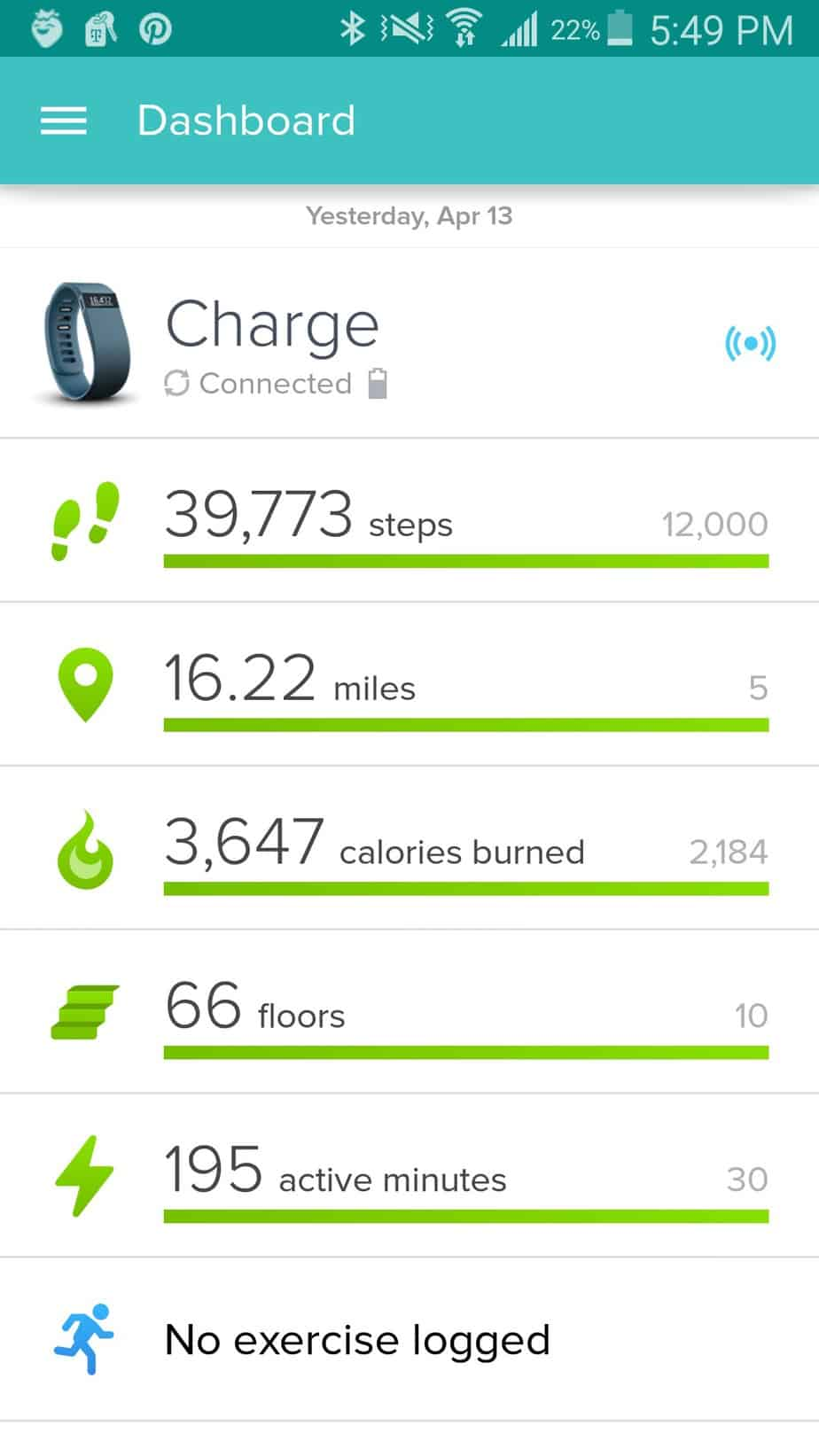 Fitbit screenshot of a day in Hong Kong